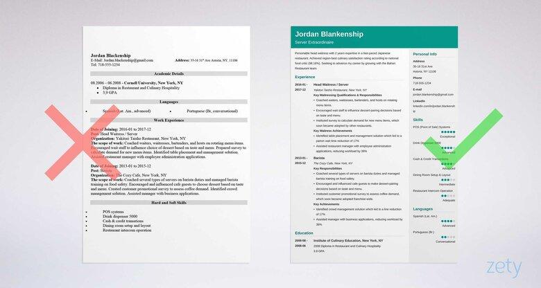 Sample correct CV